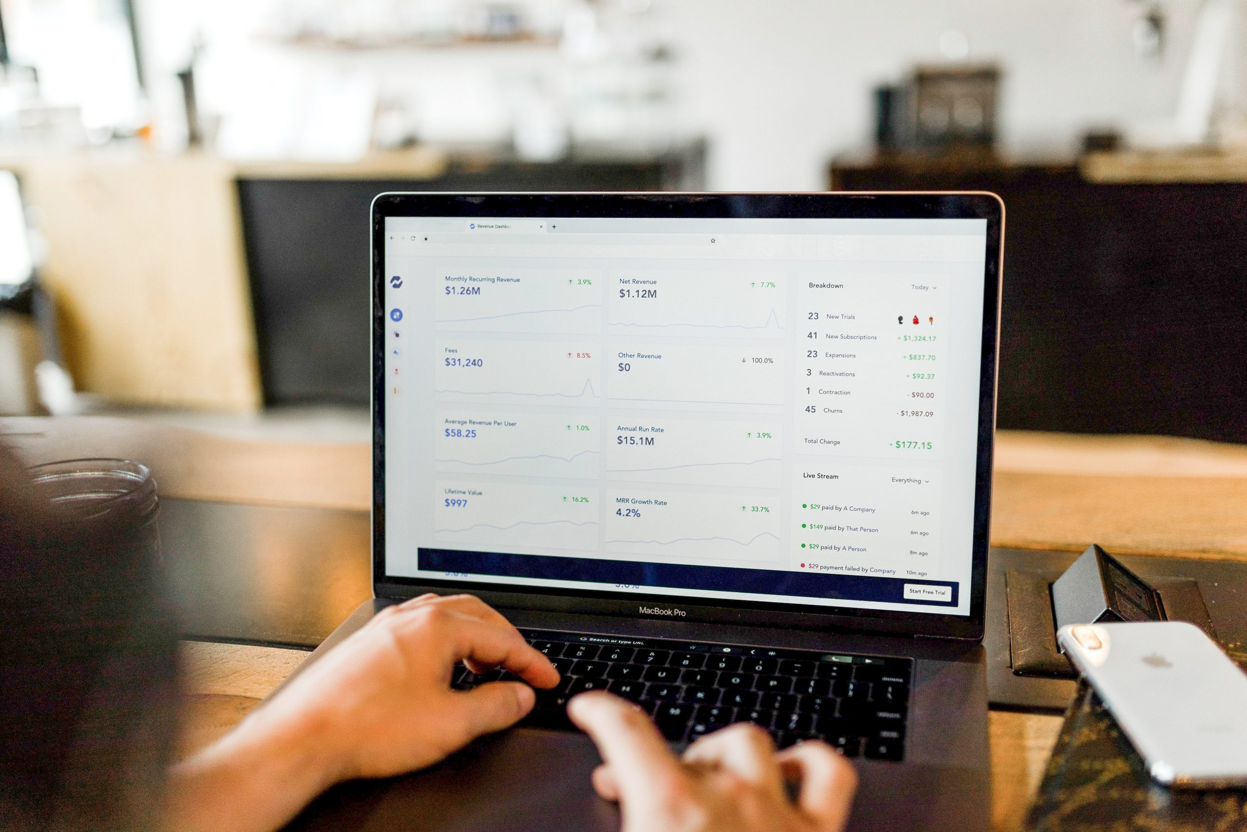 How to increase ecommerce sales on shopify